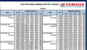 price list moped