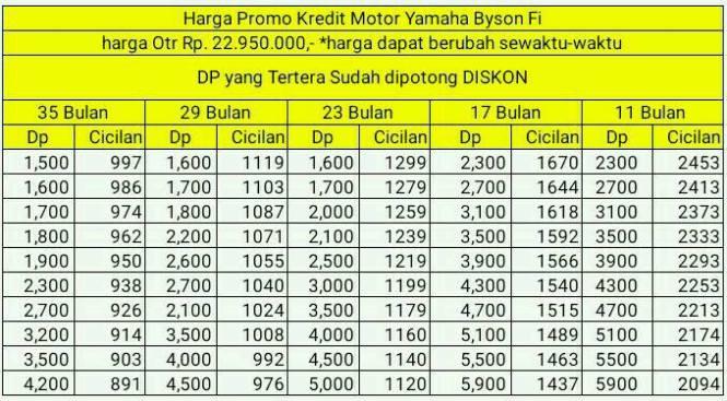 Dp dan Cicilan Kredit Motor Yamaha Byson Fi