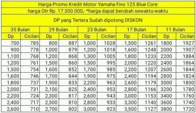 Dp dan Cicilan Kredit Motor Yamaha Fino 125