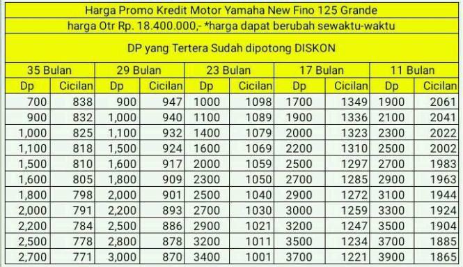 Dp dan Cicilan Kredit Motor Yamaha Fino Grande