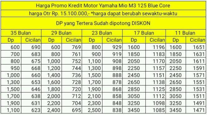Dp dan Cicilan Kredit Motor Yamaha Mio M3 125