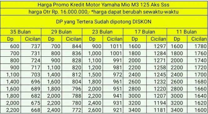 Dp dan Cicilan Kredit Motor Yamaha Mio M3 Aks Sss