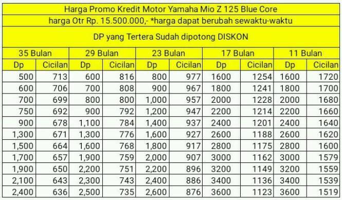 Dp dan Cicilan Kredit Motor Yamaha Mio Z 125