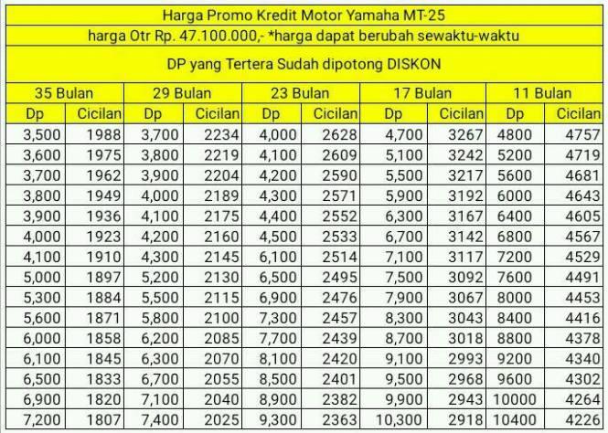 Dp dan Cicilan Kredit Motor Yamaha MT25
