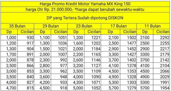 Dp dan Cicilan Kredit Motor Yamaha Mx King