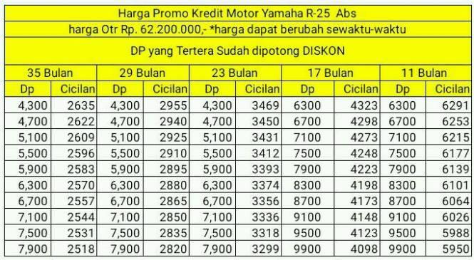 Dp dan Cicilan Kredit Motor Yamaha R25 Abs
