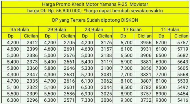 Dp dan Cicilan Kredit Motor Yamaha R25 Movistar