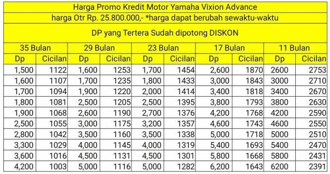 Dp dan Cicilan Kredit Motor Yamaha Vixion Advance