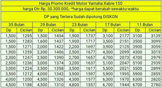 Dp dan Cicilan Kredit Motor Yamaha Xabre