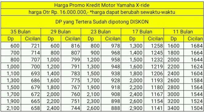 Dp dan Cicilan Kredit Motor Yamaha Xride