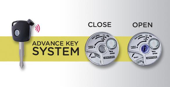 ADVANCE KEY SYSTEM Yamaha Mio M3 Aks Sss