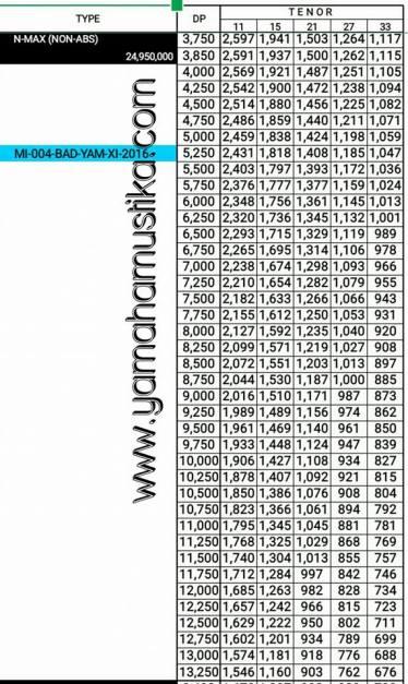angsuran-kredit-nmax-non-abs