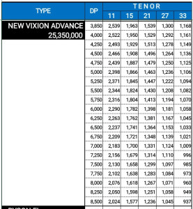 price list vixion advance.jpg