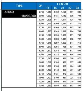 price-list-yamaha-aerox-125