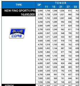 price list yamaha fino 125.jpg