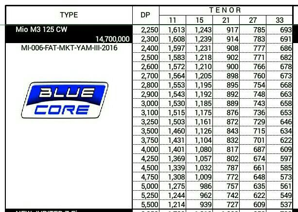 price list yamaha mio m3.jpg