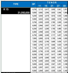price list yamaha R15.jpg