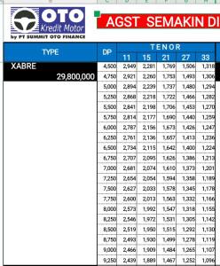 price-list-yamaha-xabre