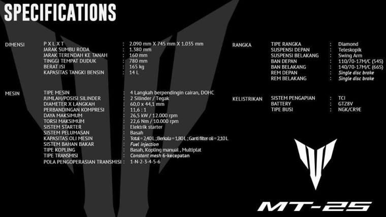 spesifikasi-yamaha-mt25