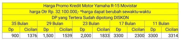 Kredit Motor Yamaha R15 Movistar Dp 900 ribu Cicilan Ringan