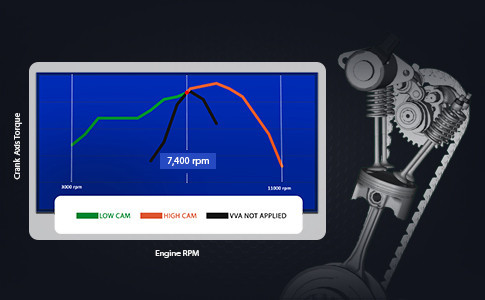 VARIABLE VALVES ACTUATION Yamaha All New Vixion R