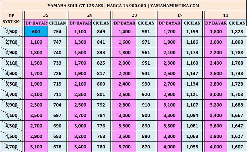 Harga Promo Termurah Kredit Motor Yamaha Soul GT Aks