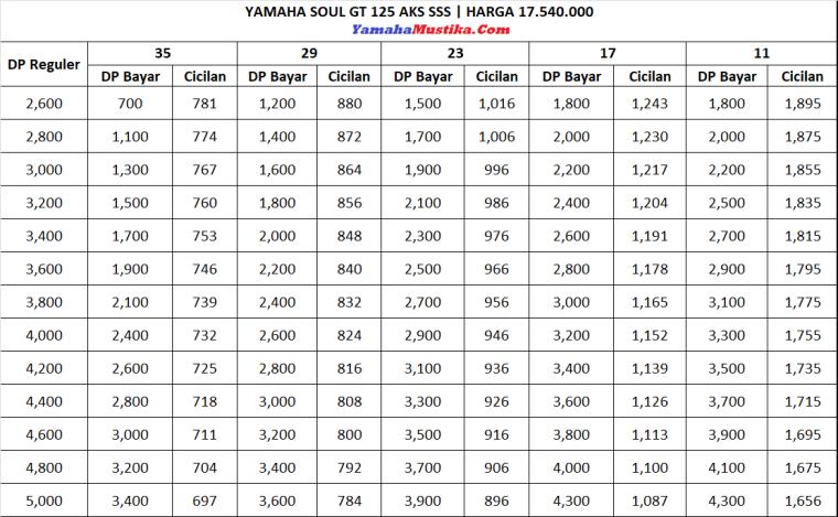 Harga Promo Dp Murah Kredit Yamaha Soul GT Aks Sss