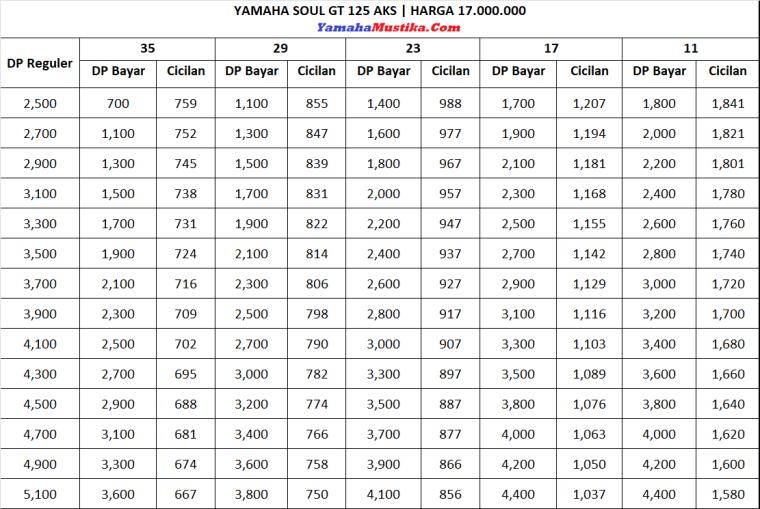 Harga Promo Dp Murah Kredit Yamaha Soul GT Aks