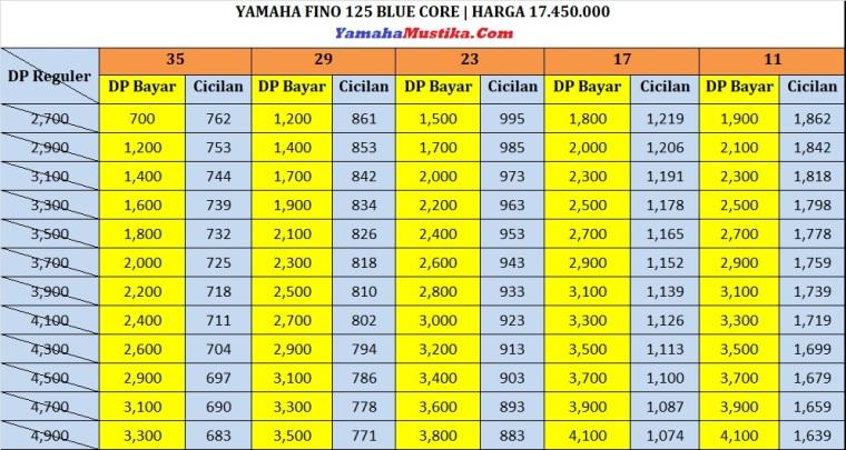 Price List Promo Yamaha Fino 125 Dp Murah Cicilan Ringan