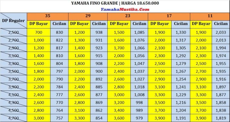Price List Promo Yamaha Fino Grande Dp Murah Cicilan Ringan