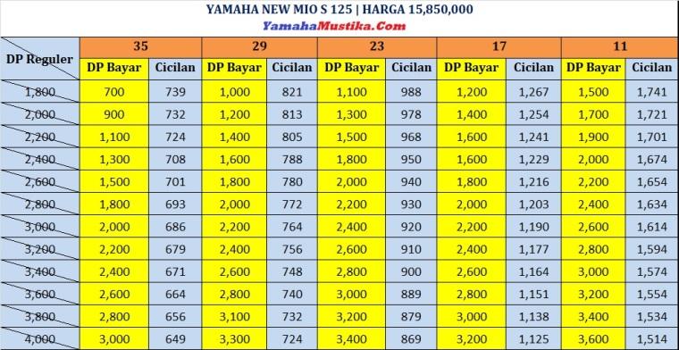 Price List Promo Yamaha Mio S Dp Murah Cicilan Ringan