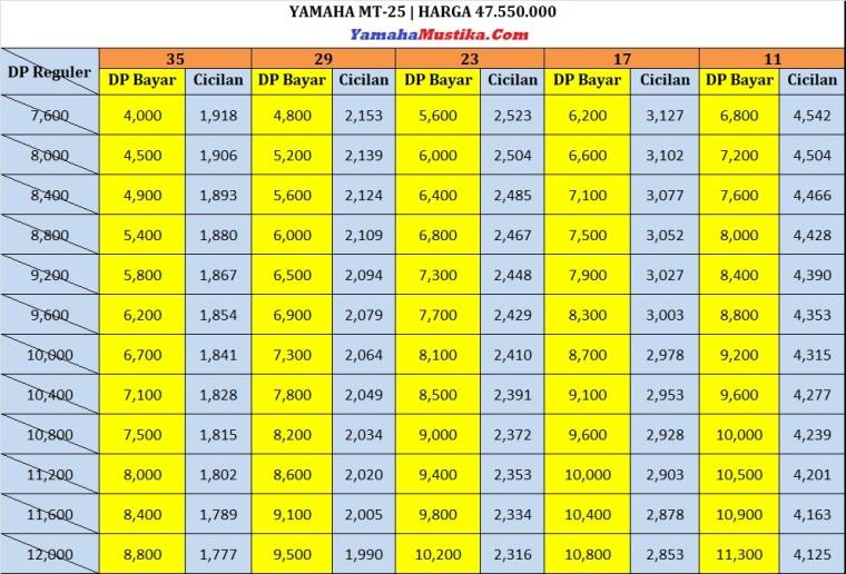 Price List Promo Yamaha MT25 Dp Murah Cicilan Ringan