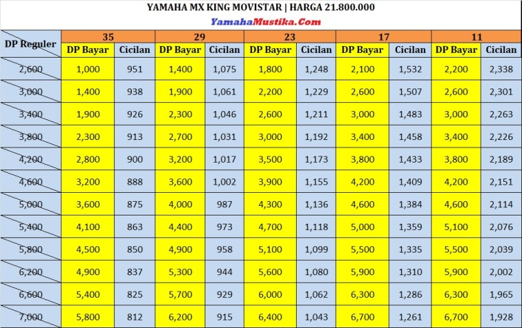 Price List Promo Yamaha Mx King 150 Movistar Dp Murah Cicilan Ringan