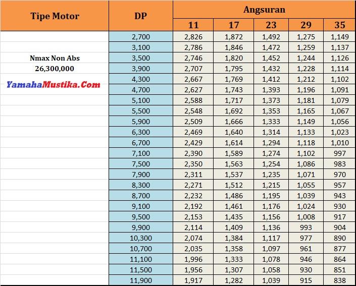 Price List Promo Yamaha Nmax Non Abs Dp Murah Cicilan Ringan
