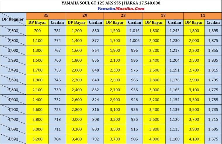 Price List Promo Yamaha Soul Gt Aks Sss Dp Murah Cicilan Ringan