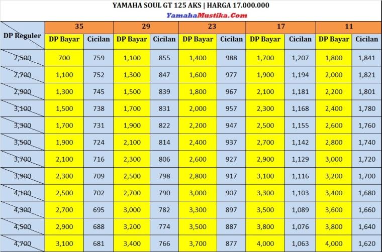 Price List Promo Yamaha Soul Gt Aks Dp Murah Cicilan Ringan