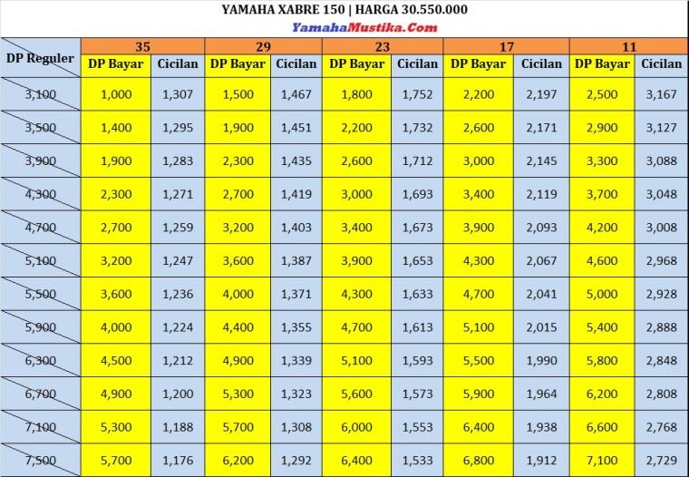 Price List Promo Yamaha Xabre 150 Dp Murah Cicilan Ringan