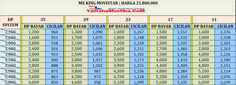 Cicilan Yamaha Mx King Movistar