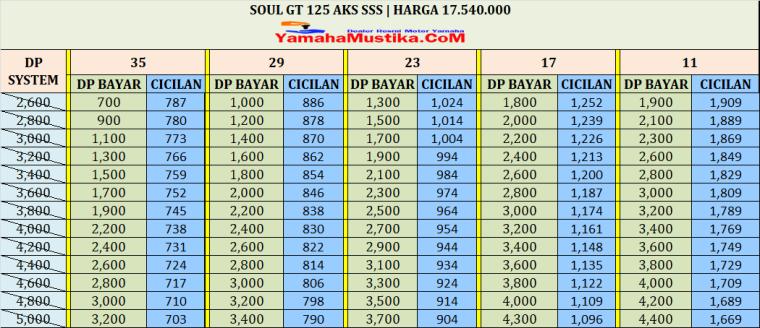 Cicilan Yamaha Soul GT Aks Sss