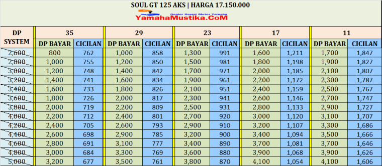 Cicilan Yamaha Soul GT Aks