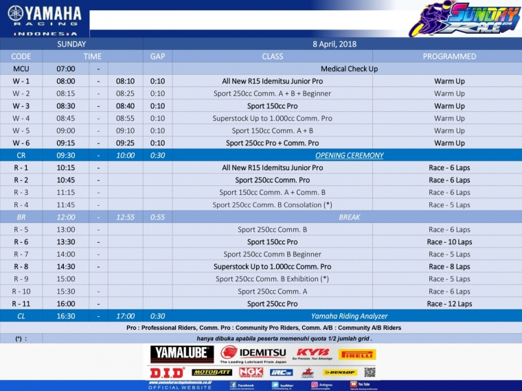 serial_1366_Race Program YSR Seri 1, 8 April 201879.jpg