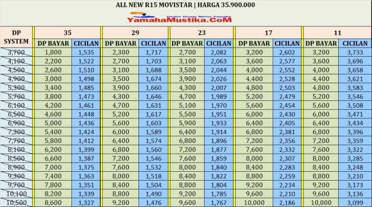 cicilan yamaha all new r15 movistar