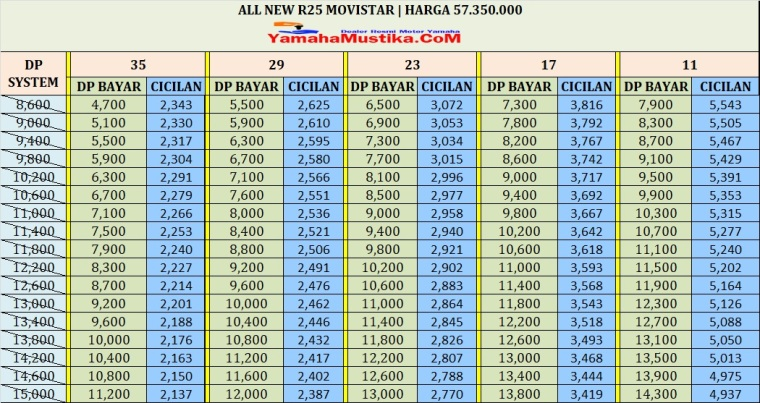 cicilan yamaha all new r25 movistar