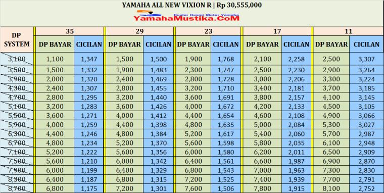 Harga Cash dan Kredit Yamaha All New Vixion GP