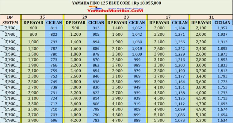 Harga Cash dan Kredit Yamaha Fino 125