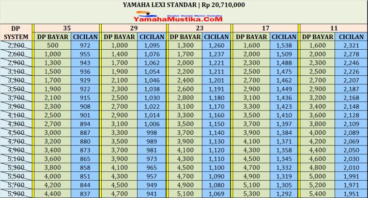 Harga Cash dan Kredit Yamaha Lexi Standar