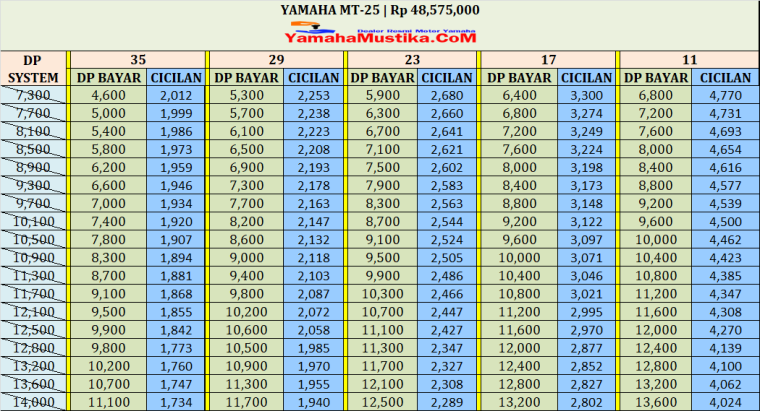 Harga Cash dan Kredit Yamaha MT-25