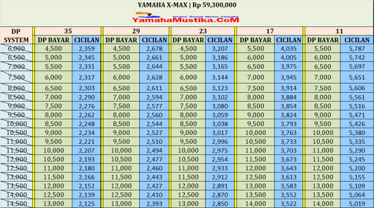 Harga Cash dan Kredit Yamaha Xmax