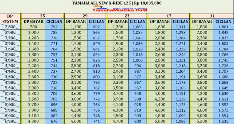 Harga Cash dan Kredit Yamaha Xride 125